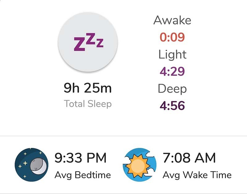 ADHD Kids Sleep Averages