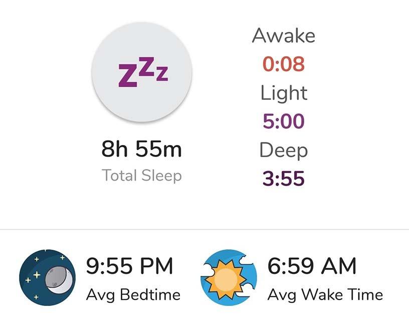 ADHD Kids Average Sleep