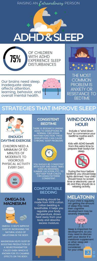 Infographic About ADHD & Sleep Disturbances plus ways to help kids with ADHD sleep better.