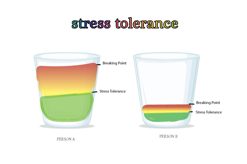 stress tolerance example