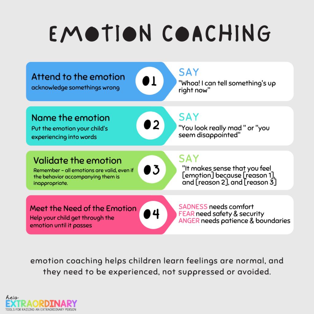 Steps to emotion coaching